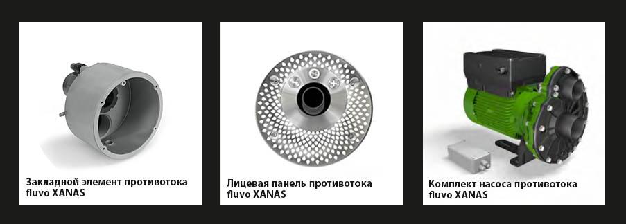 Противоток FLUVO XANAS c сенсорным управлением 8