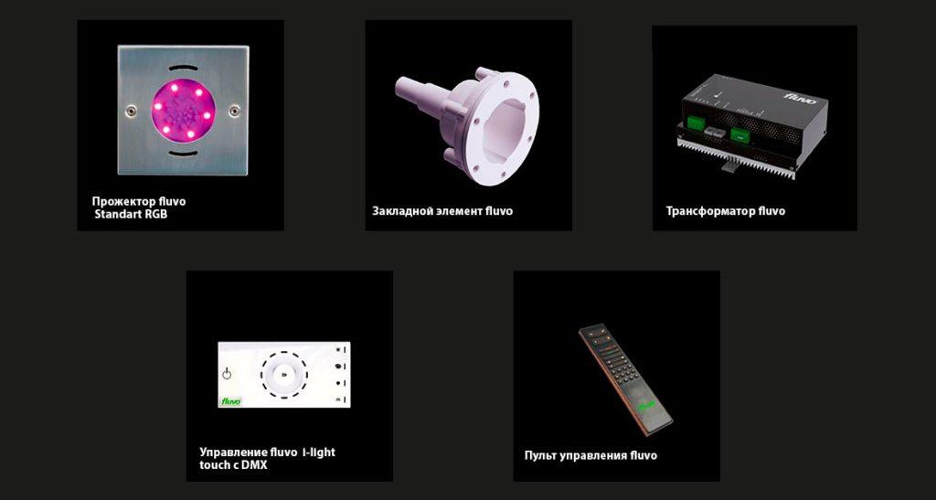 Подводные прожектора FLUVO Standart Q-Line RGB - матовый, 180х180 мм. 6