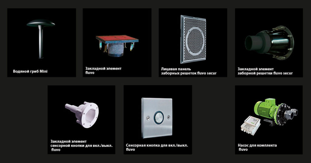 Комплект FLUVO Водяной гриб Mini, Ø2500 мм., H 1500 мм., 90 м³/ч 8