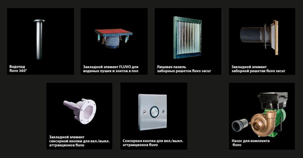 """Комплект """"Водяной зонт FLUVO 360°"""", высота 2500 мм, завеса 140°, 140 м³/час 8"""