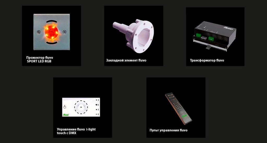 Подводные прожектора FLUVO SPOT RGB, матовые, 105х105 мм. 5