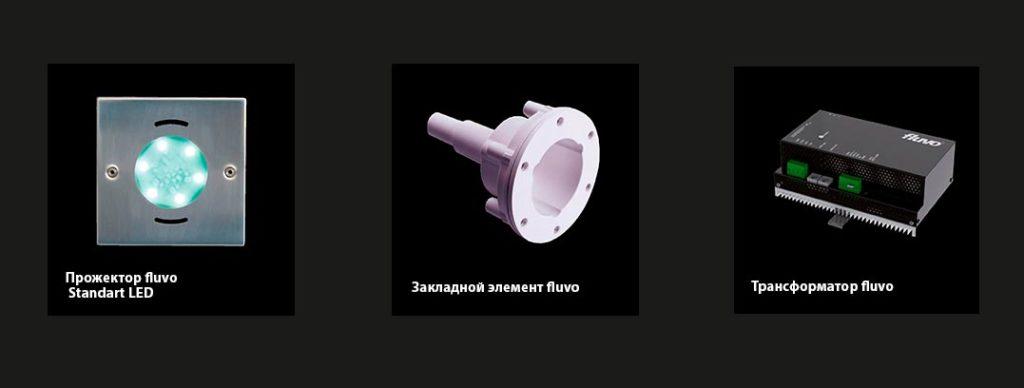 Подводные прожектора FLUVO Standart LED, матовые, 105х105 мм. 4