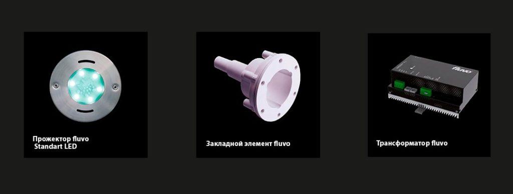 Подводные прожектора FLUVO Standart LED, DN 170 мм. 4