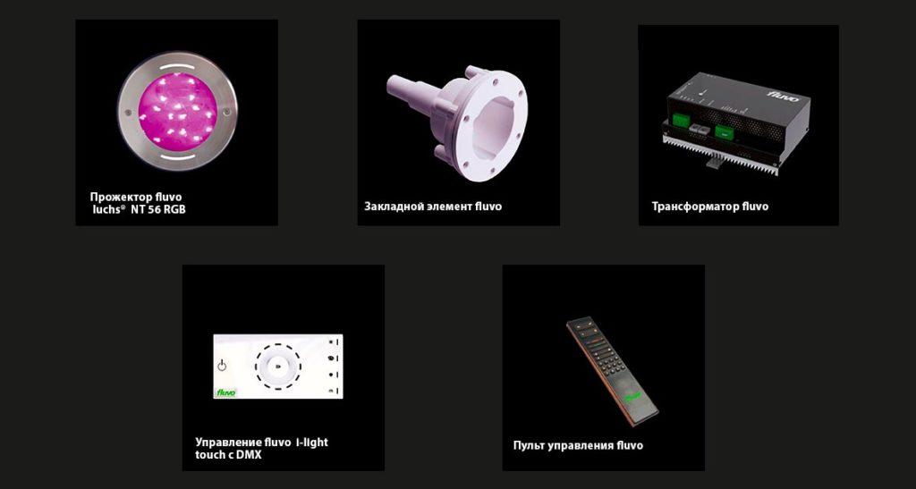 Подводные прожектора FLUVO  luchs®  NT 56 RGB, DN 270 мм. 5