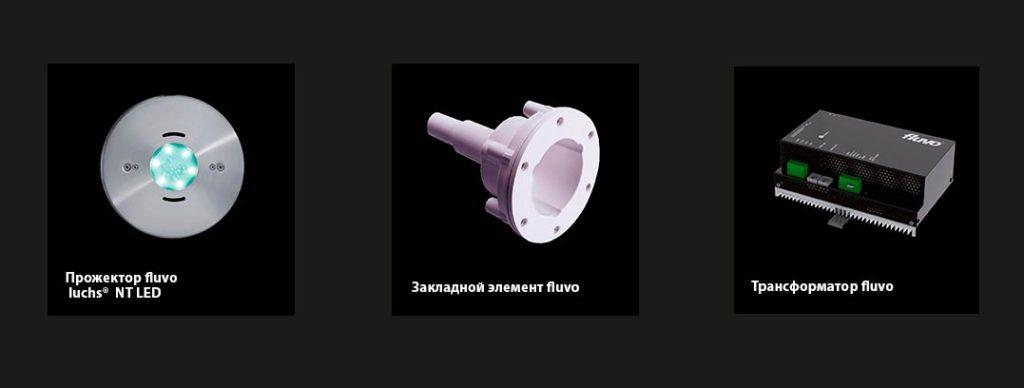 Подводные прожектора FLUVO luchs®  NT LED, DN 270 мм. 4