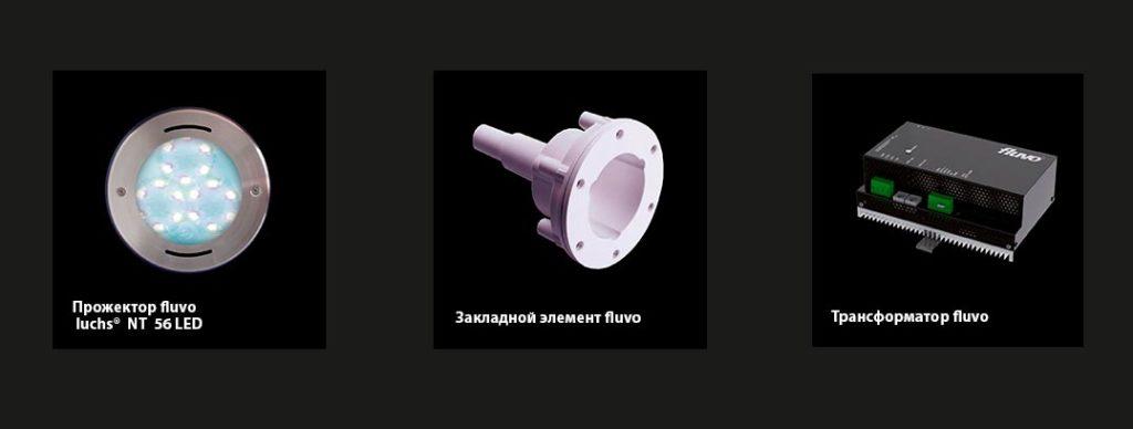 Подводные прожектора FLUVO luchs®  NT 56 LED, DN 270 мм. 4