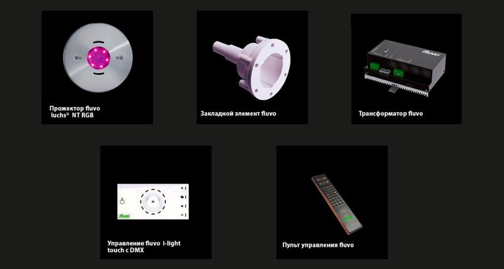 Подводные прожектора FLUVO  luchs®  NT RGB, DN 270 мм. 5