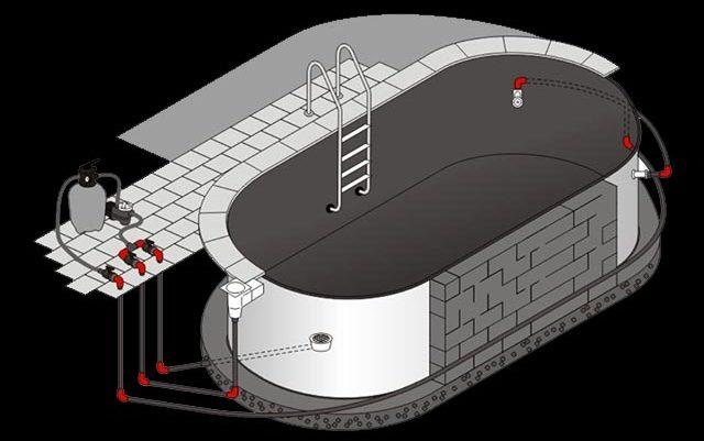 Трубопровод для бассейна 4