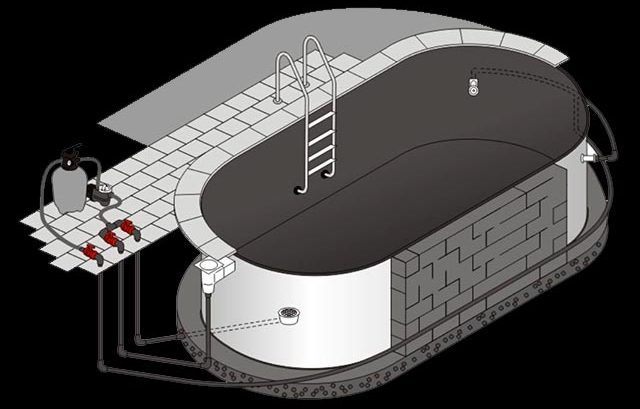 Трубопровод для бассейна 6