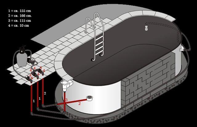 Трубопровод для бассейна 12