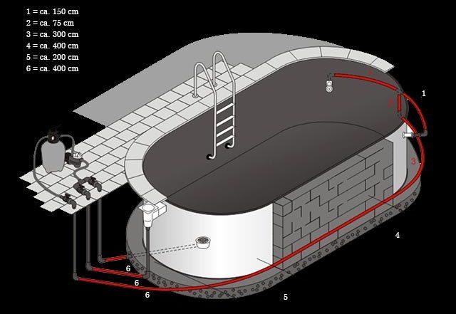 Трубопровод для бассейна 14