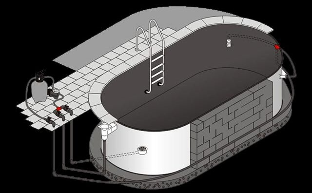 Трубопровод для бассейна 2